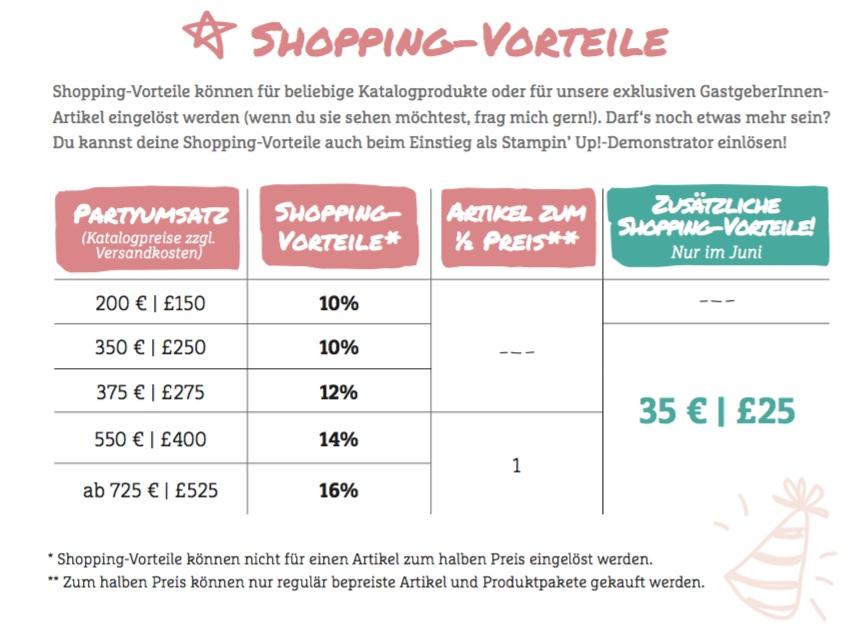 Shopping-Vorteile im Juni